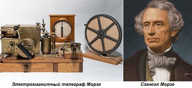 Картинки по запросу 1844 - Телеграфом Морзе отправлена первая телеграмма из Вашингтона в Балтимор.