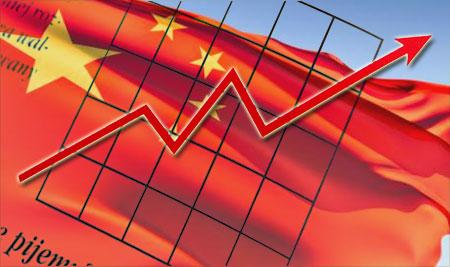 В КНР  ВВП запервое полугодие вырос на6,3%