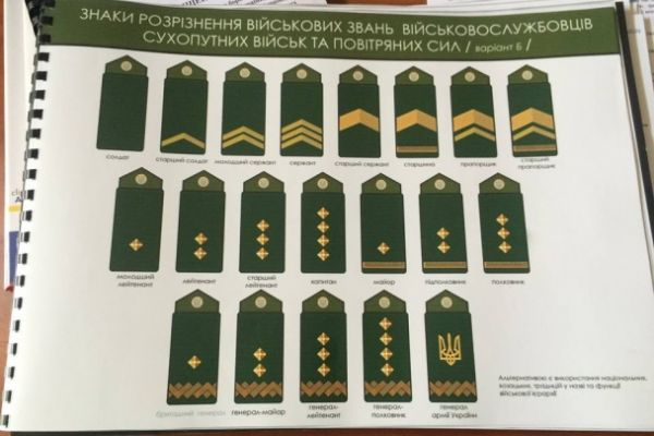образец новых погон украина