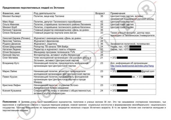 e8077a6f6112f3f32698e8e65f44d ВЭстонии назвали возможных «агентов России» воглаве смэром Таллина